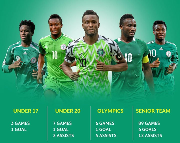 Top mikel obi moments - National Team